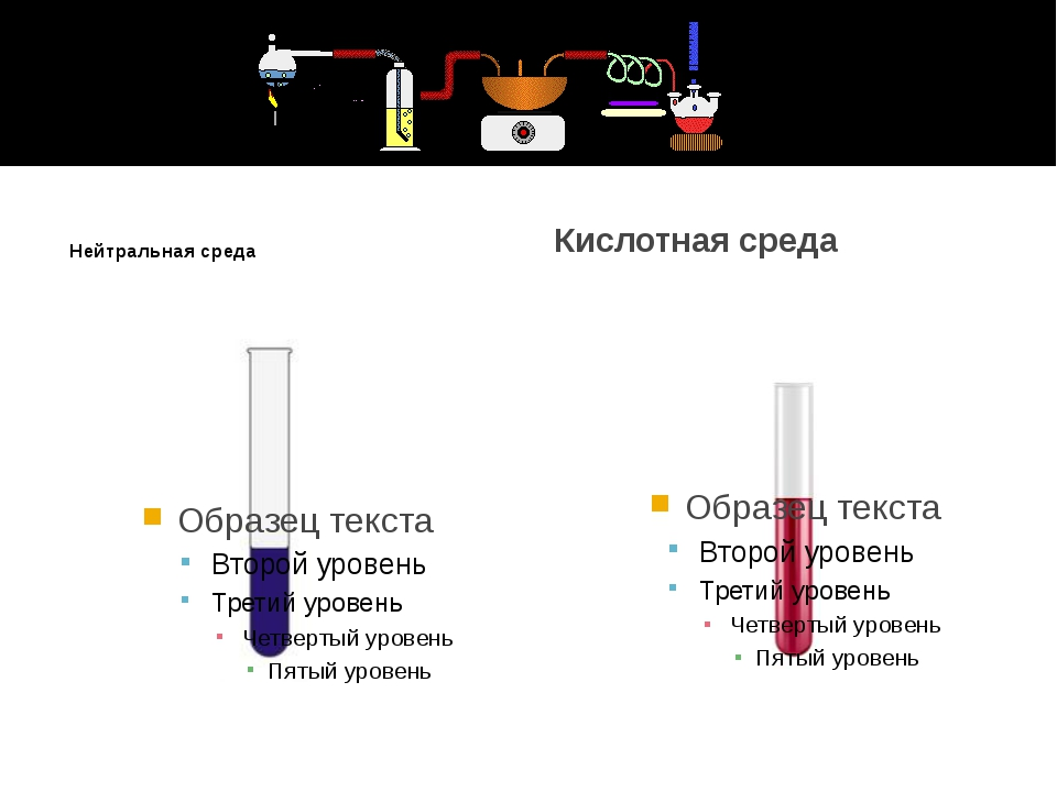 Нейтральная среда Кислотная среда
