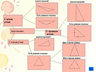 С тупым углом треугольники С прямым углом С острым углом разносторонний Есть