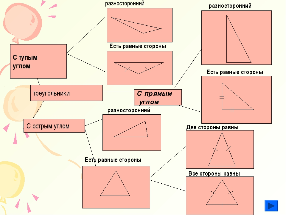 С тупым углом треугольники С прямым углом С острым углом разносторонний Есть...