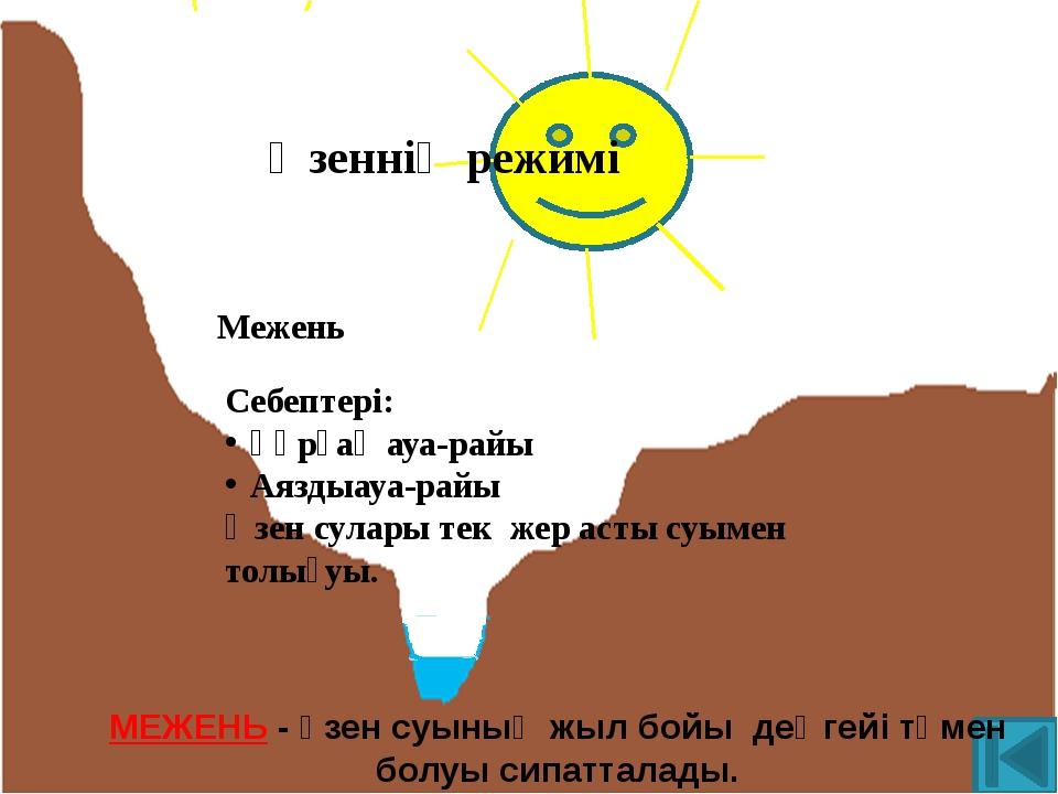 Жайық Сырдария Тобыл Есіл Ертіс Шу Іле