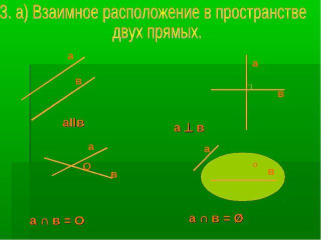 α в а аIIв в а  в а в а ∩ в = О а в О а ∩ в = Ø а