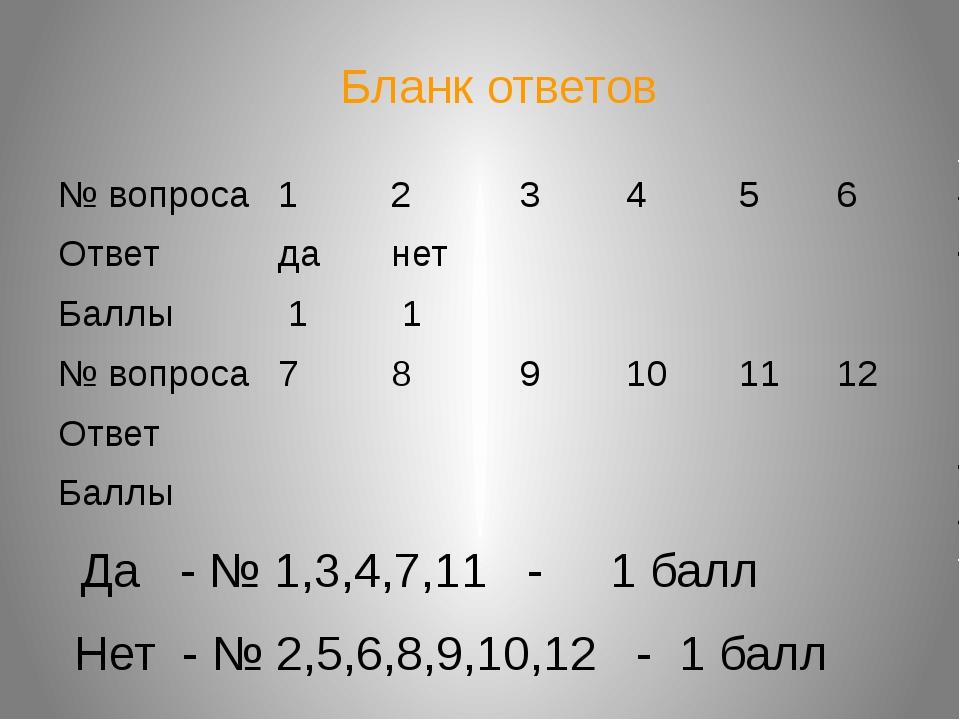 Бланк ответов Да - № 1,3,4,7,11 - 1 балл Нет - № 2,5,6,8,9,10,12 - 1 балл № в...