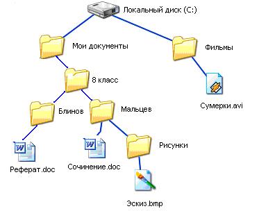 http://festival.1september.ru/articles/613217/img1.jpg
