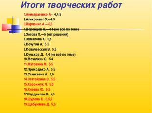 Итоги творческих работ 1.Анистратенко А.- 4,4,5 2.Алексеева Ю.—4.5 3.Вирченко