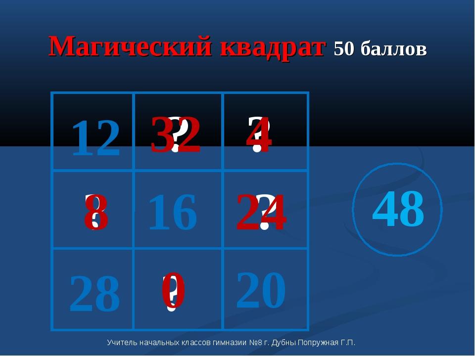 Магический квадрат 50 баллов 20 16 12 48 ? ? ? ? ? 0 32 4 8 24 28 Учитель нач...