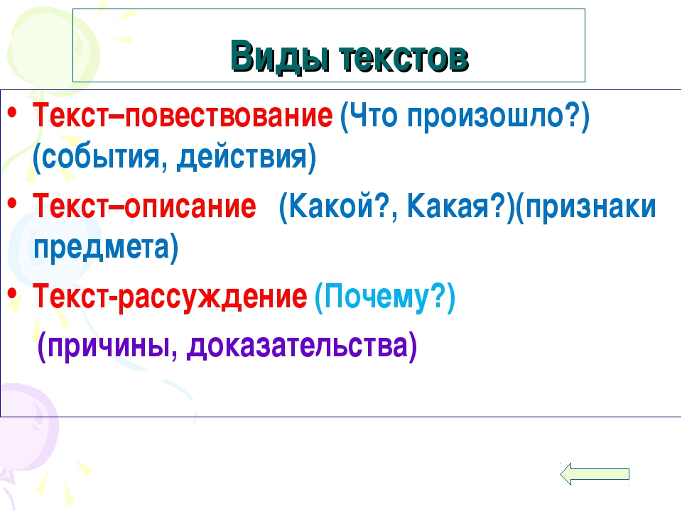 Виды текстов Текст–повествование (Что произошло?) (события, действия) Текст–...