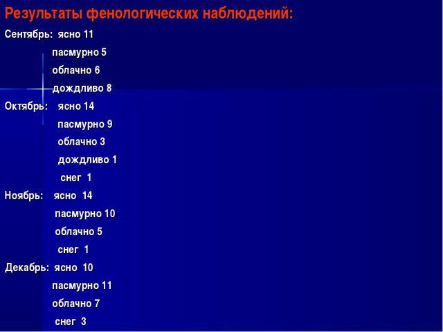 Результаты фенологических наблюдений: Сентябрь: ясно 11 пасмурно 5 облачно 6...