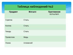 Таблица наблюдений №2 Предмет Металл Притяжение есть/нет Скрепка Сталь Кнопка