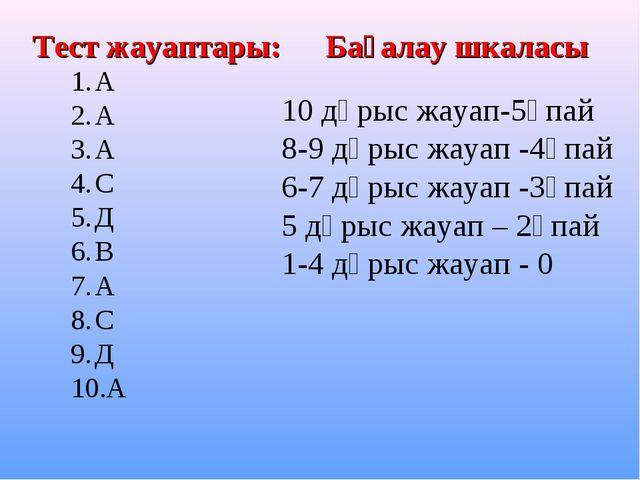 А А А С Д В А С Д А Тест жауаптары: Бағалау шкаласы 10 дұрыс жауап-5ұпай 8-9...