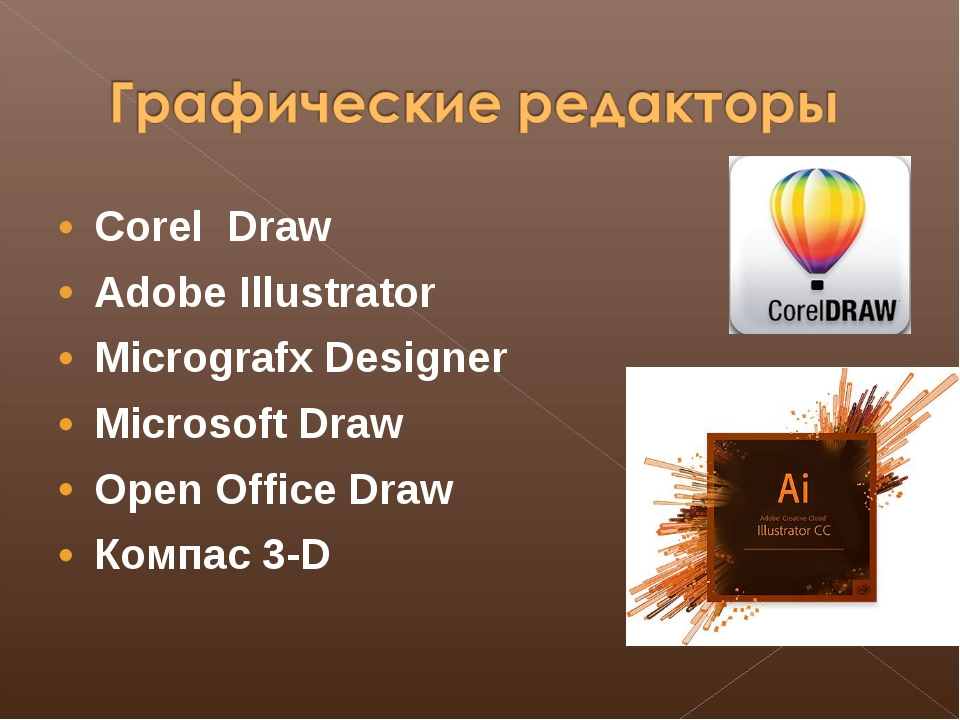 Corel Draw Adobe Illustrator Micrografx Designer Microsoft Draw Open Office D...