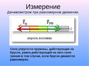 Сила упругости пружины, действующая на брусок, равна действующей на него силе