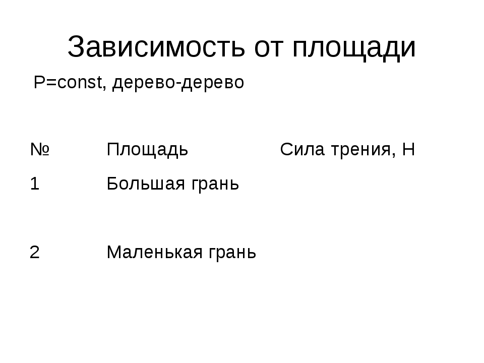 Зависимость от площади Р=const, дерево-дерево