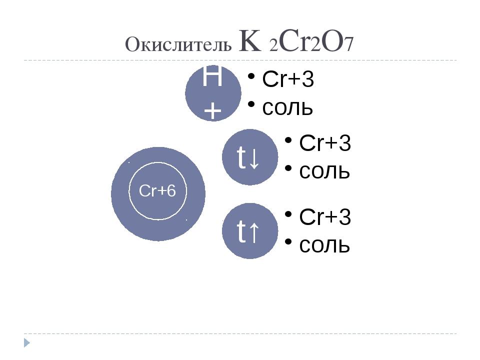 Окислитель K 2Cr2O7