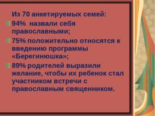 Из 70 анкетируемых семей: 94%назвали себя православными; 75% положительно