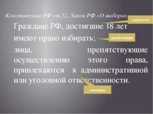 Конституция РФ ст.32, Закон РФ «О выборах» Граждане РФ, достигшие 18 лет им
