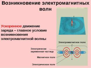 Возникновение электромагнитных волн Ускоренное движение заряда – главное усло