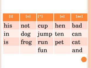 [i] his in is [o] not dog frog [^] cup jump run fun [e] hen ten pet [ae] bad