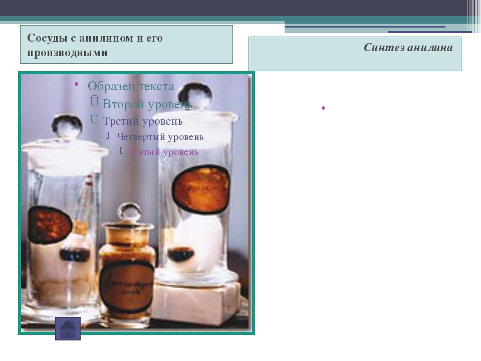 «русская химия» Благодаря многочисленным работам и открытиям Николая Зинина «...