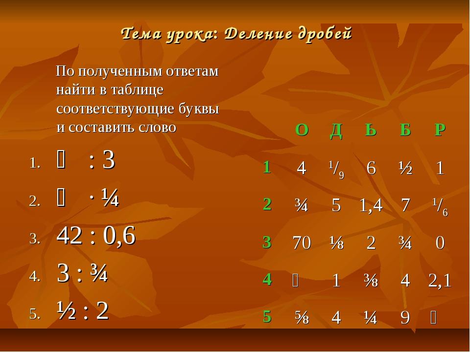 Тема урока: Деление дробей По полученным ответам найти в таблице соответствую...