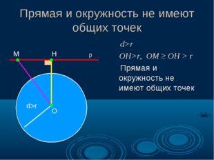 Прямая и окружность не имеют общих точек d>r OH>r, OM ≥ OH > r Прямая и окруж