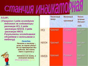 Л.О.№1. (Учащиеся 1 ряда исследуют действие на индикаторы раствора HCl, 2 р