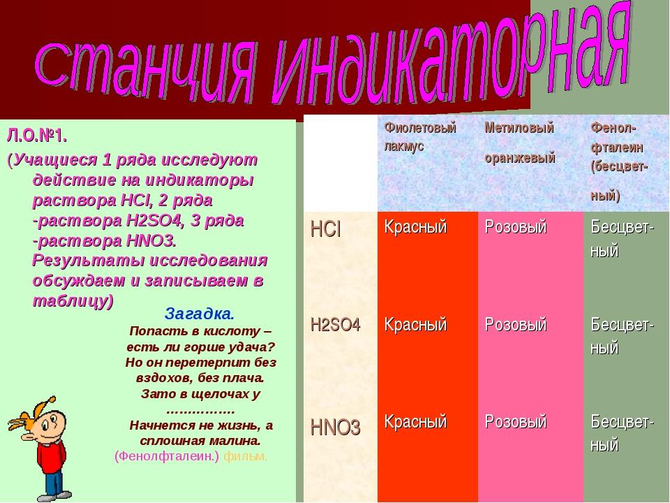 Л.О.№1. (Учащиеся 1 ряда исследуют действие на индикаторы раствора HCl, 2 р...