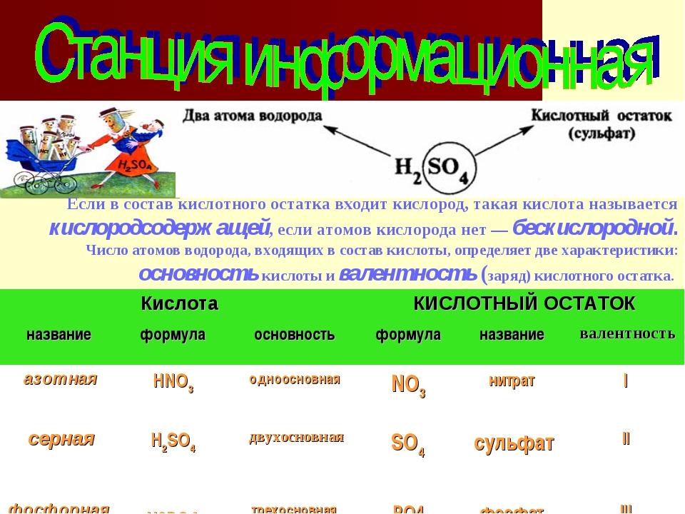 Если в состав кислотного остатка входит кислород, такая кислота называется ки...