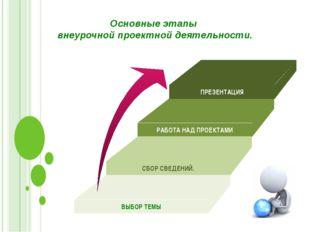 Основные этапы внеурочной проектной деятельности. ПРЕЗЕНТАЦИЯ РАБОТА НАД ПРОЕ