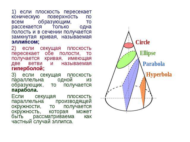 1) если плоскость пересекает коническую поверхность по всем образующим, то ра...
