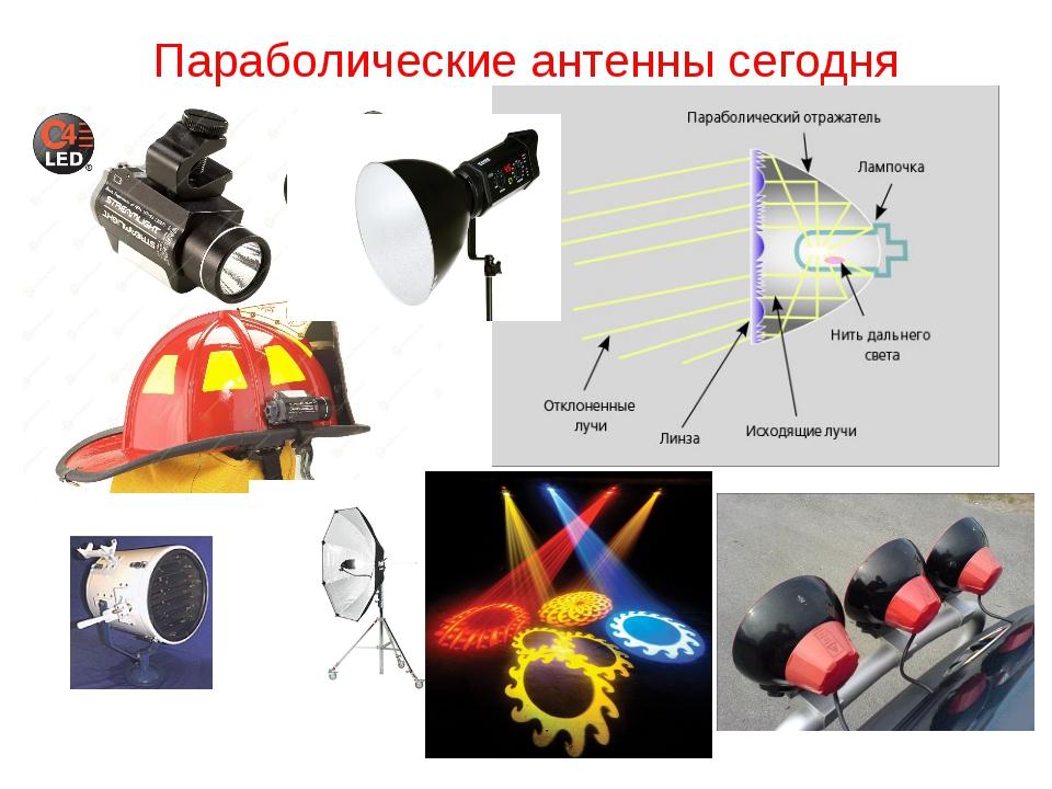 Параболические антенны сегодня