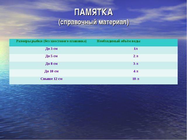 ПАМЯТКА (справочный материал) Размеры рыбки (без хвостового плавника) Необхо...