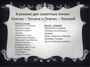 Онегин и Татьяна: -Знакомство с Татьяной, -Разговор с няней, -Письмо Татьяны