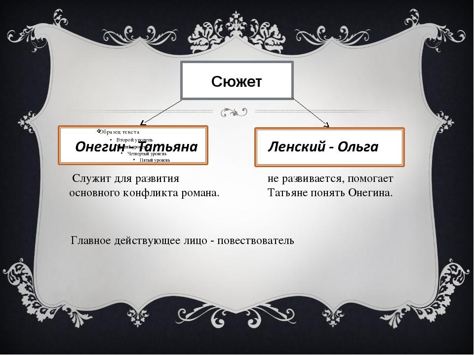 Сюжет Служит для развития основного конфликта романа. не развивается, помогае...