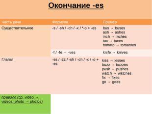 Окончание -es Часть речи Формула Пример Существительное -s / -sh/ -ch/ -x / *