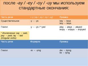 после-ay / -ey / -oy / -uyмы используем стандартные окончания: Часть речи +