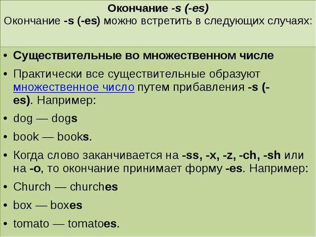 Окончание-s (-es) Окончание-s (-es)можно встретить в следующих случаях: Су...