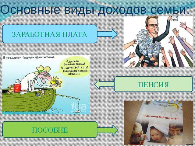 Скачать презентации по технологии по теме бюджет семьи