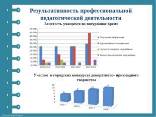 Литература: Башаева Т.В. Развитие восприятия у детей. – Ярославль, 2008. Белю