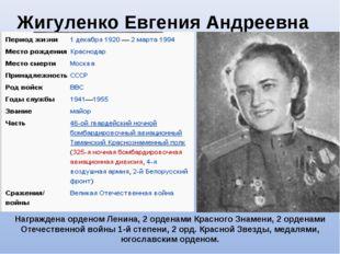 Жигуленко Евгения Андреевна Награждена орденом Ленина, 2 орденами Красного Зн