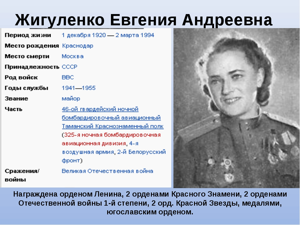 Жигуленко Евгения Андреевна Награждена орденом Ленина, 2 орденами Красного Зн...