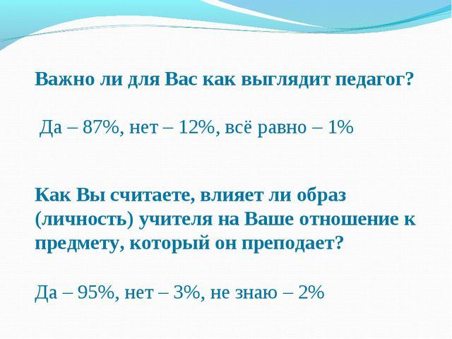 Важно ли для Вас как выглядит педагог? Да – 87%, нет – 12%, всё равно – 1% Ка...