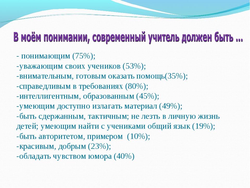 - понимающим (75%); -уважающим своих учеников (53%); -внимательным, готовым о...