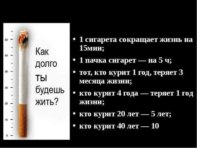 1 сигарета сокращает жизнь на 15мин; 1 пачка сигарет — на 5 ч; тот, кто кури...