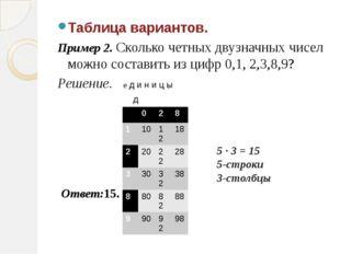 Таблица вариантов. Пример 2. Сколько четных двузначных чисел можно составить