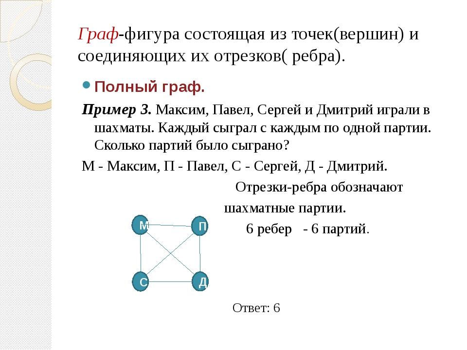 Граф-фигура состоящая из точек(вершин) и соединяющих их отрезков( ребра). Пол...