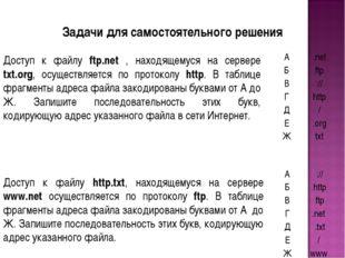 Доступ к файлу ftp.net , находящемуся на сервере txt.org, осуществляется по п