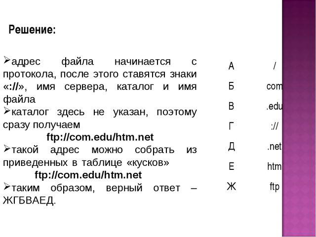 Решение: адрес файла начинается с протокола, после этого ставятся знаки «://»...