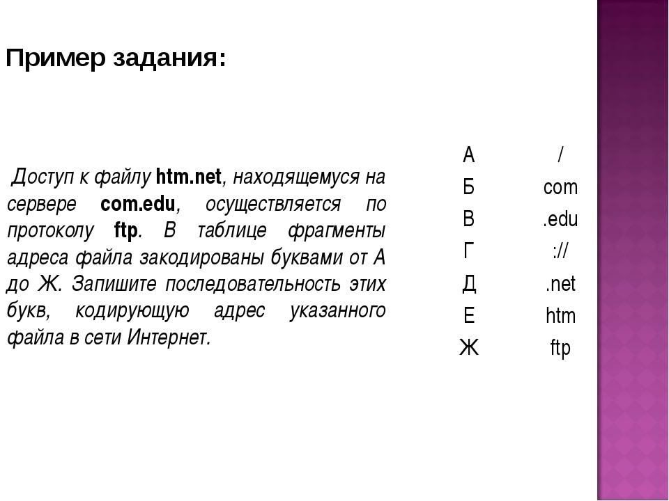 Доступ к файлу htm.net, находящемуся на сервере com.edu, осуществляется по п...