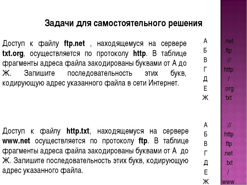 Доступ к файлу ftp.net , находящемуся на сервере txt.org, осуществляется по п...