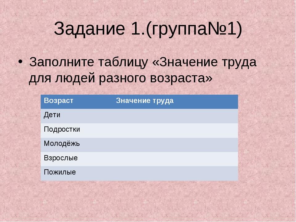 Задание 1.(группа№1) Заполните таблицу «Значение труда для людей разного возр...